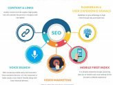 An infograph of the top 5 SEO plugins