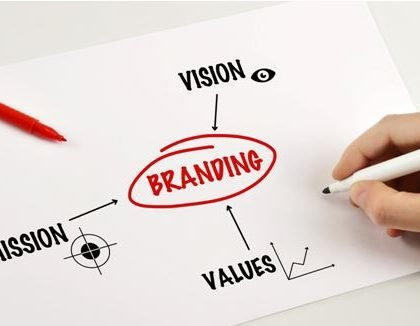 Why Hiring a Branding Agency is Key to Winning Loyal Customers in Dubai